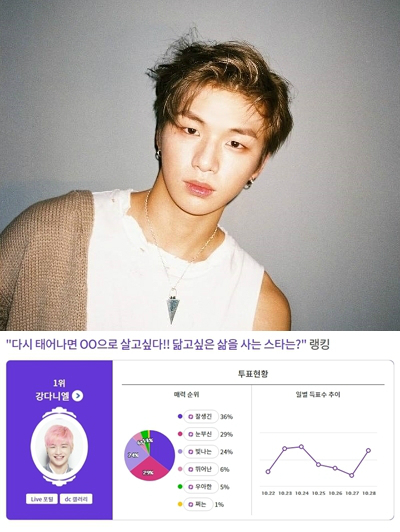 Naver wanna one kang daniel star whom i wish i had the same life naver wanna one kang daniel star whom i wish i had the same life 1 acknowledged by the trend pann stopboris Image collections